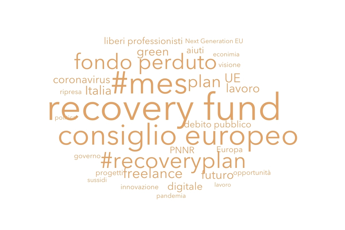 recovery fund wide open coworking abruzzo